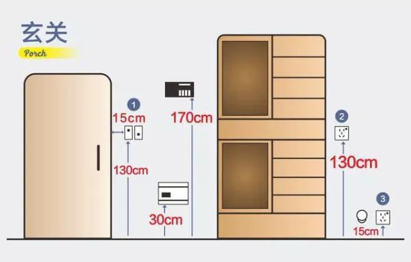 达州装修公司8张设计师手绘图,详解全屋装修开关插座布局,太实用了!
